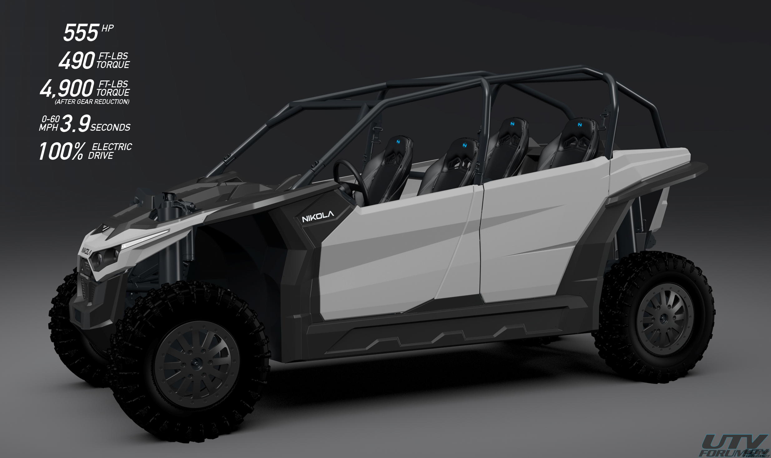 NIKOLA THE WORLDS MOST POWERFUL UTV DEBUTS